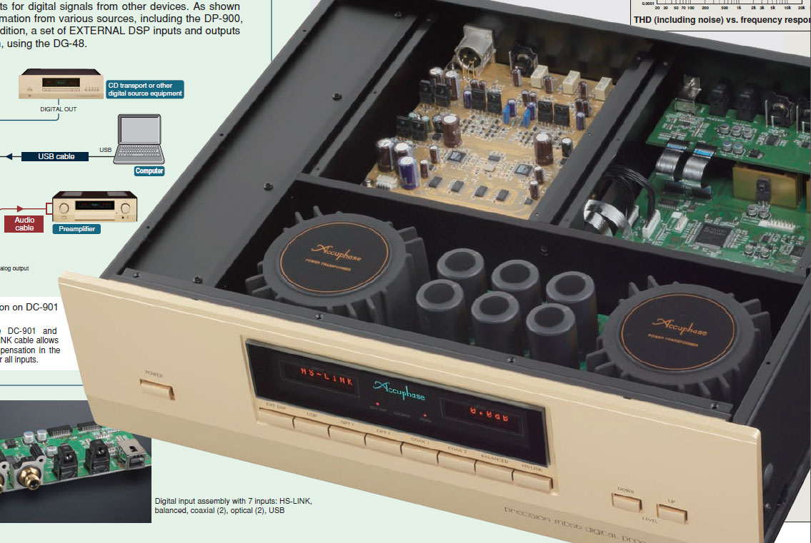 accuphase DP-900 bien ap nguon