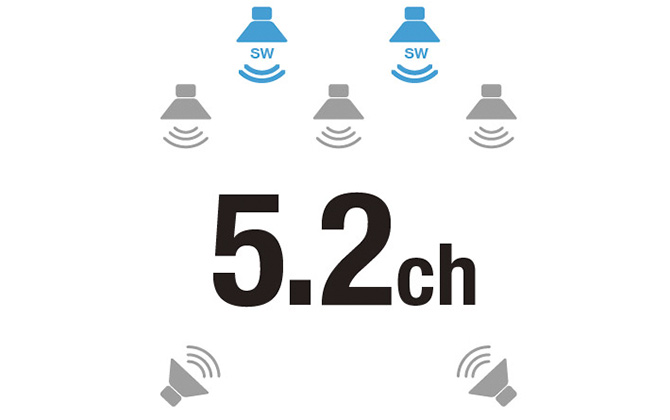 denon x540BT cho am thanh 5.2